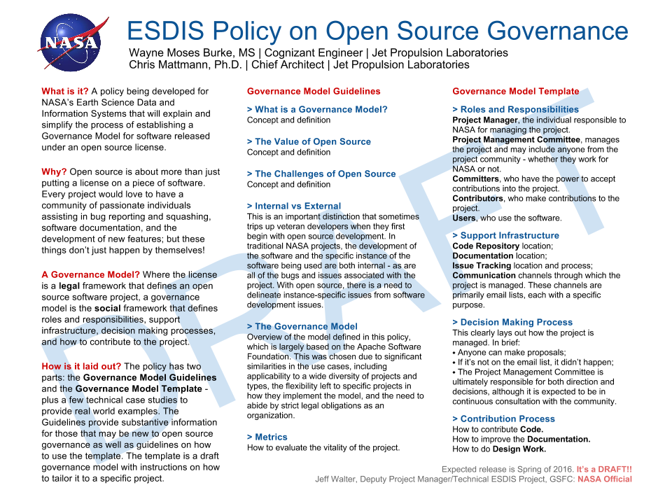 Nasa esdis policy on open source governance commons creative common license maxwellsz