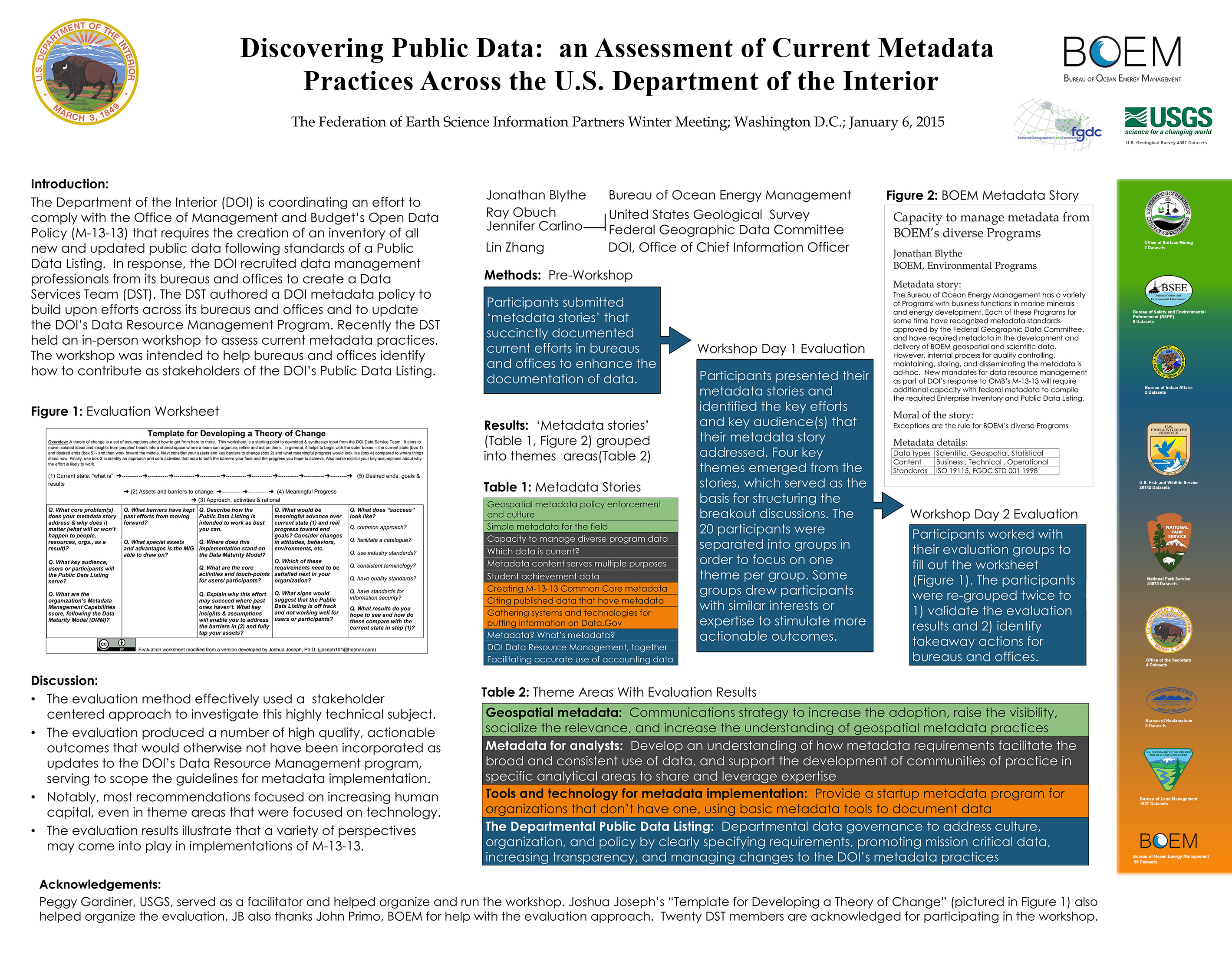 Discovering Public Data An Assessment Of Current Metadata Practices